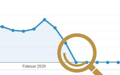 Google Analytics: Internet-Anbieter und Netzwerk-Domain nicht mehr unterstützt